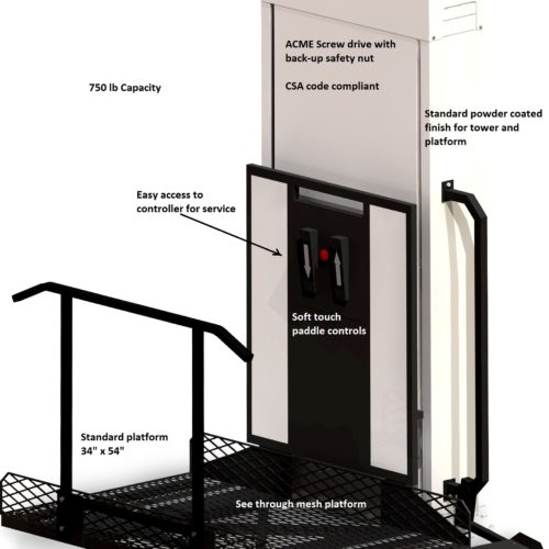 TrustT Lift Features